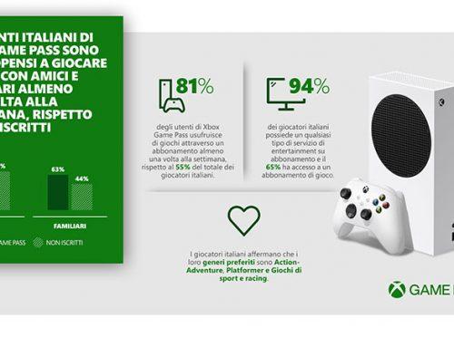 Xbox Game Pass: ricerca sui gamer italiani